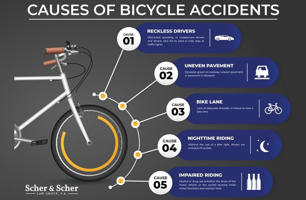 Bicycle accident injury lawyer, information about causes of bicycle accidents