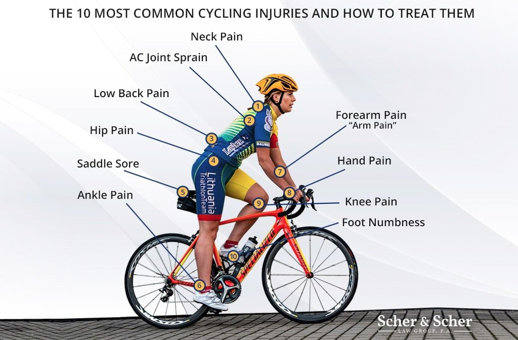 Bicycle accident injury lawyer, a person riding about with information of 10 most common cycling injuries