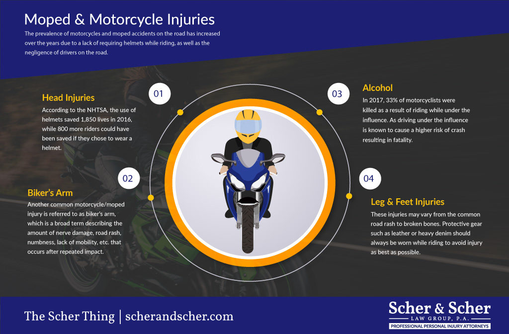 Moped and Motorcycle Accident Lawyer Hollywood FL, Most Common Motorcycle Injuries